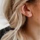 Boucles d'oreilles A la Bonne Heure par les Partisanes