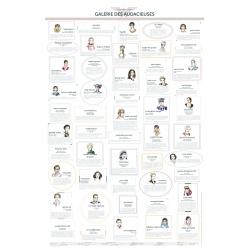 Affiche Galerie des audacieuses par les Jolies Planches