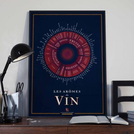 Affiche les arômes du vin