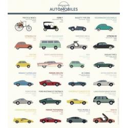 Affiche les voitures mythiques par les Jolies Planches